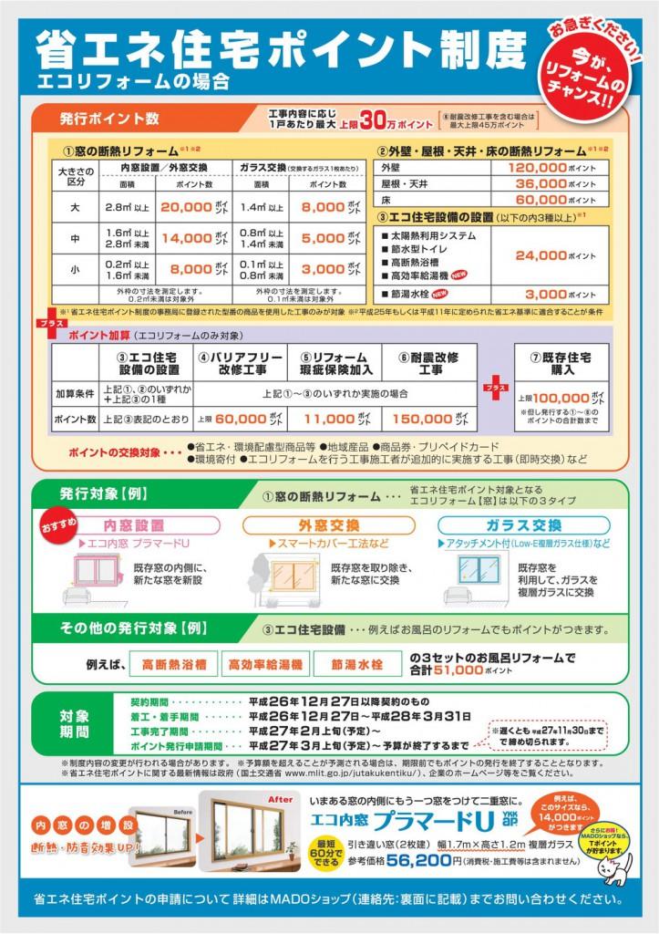 緊急告知_省エネ住宅ポイント【MADOショップ】-002